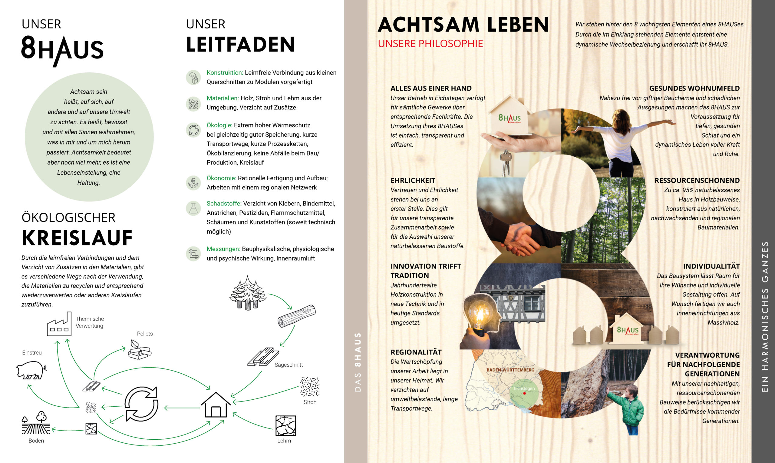 8HAUS_Flyer_2020_Page_2
